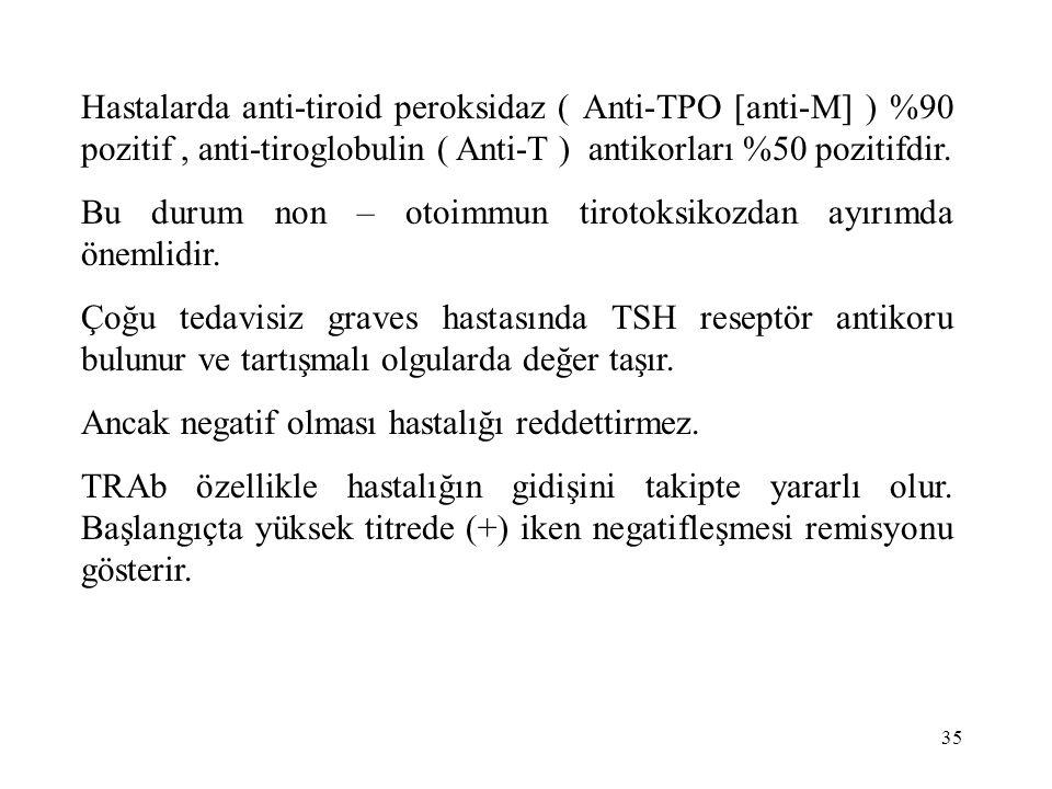 Hastalarda anti-tiroid peroksidaz ( Anti-TPO [anti-M] ) %90 pozitif , anti-tiroglobulin ( Anti-T ) antikorları %50 pozitifdir.